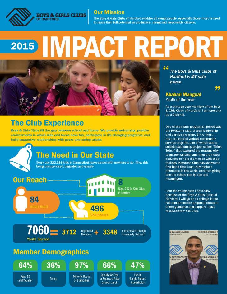 boys-girls-clubs-of-hartford-impact-report-page-1